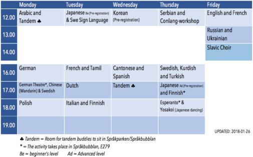 The schedule for the Language Cafes autumn 2017. Updated 2017-11-30.