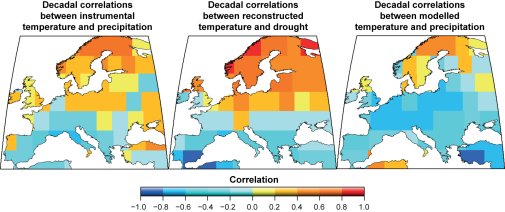 Maps showing decadal correlation during the 20th century